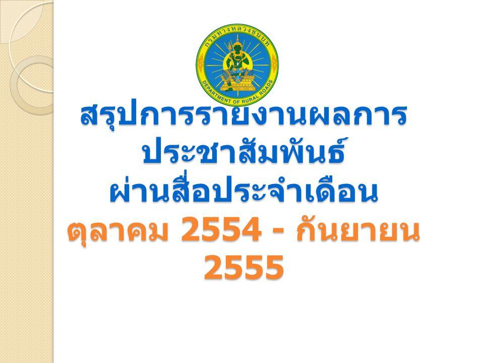 สรุปการรายงานผลการ ประชาสัมพันธ์ ผ่านสื่อประจำเดือน ตุลาคม 2554 - กันยายน 2555