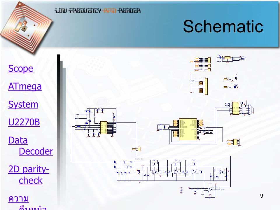 9 Schematic Scope ATmega System U2270B Data Decoder 2D parity- check ความ คืบหน้า Schedule