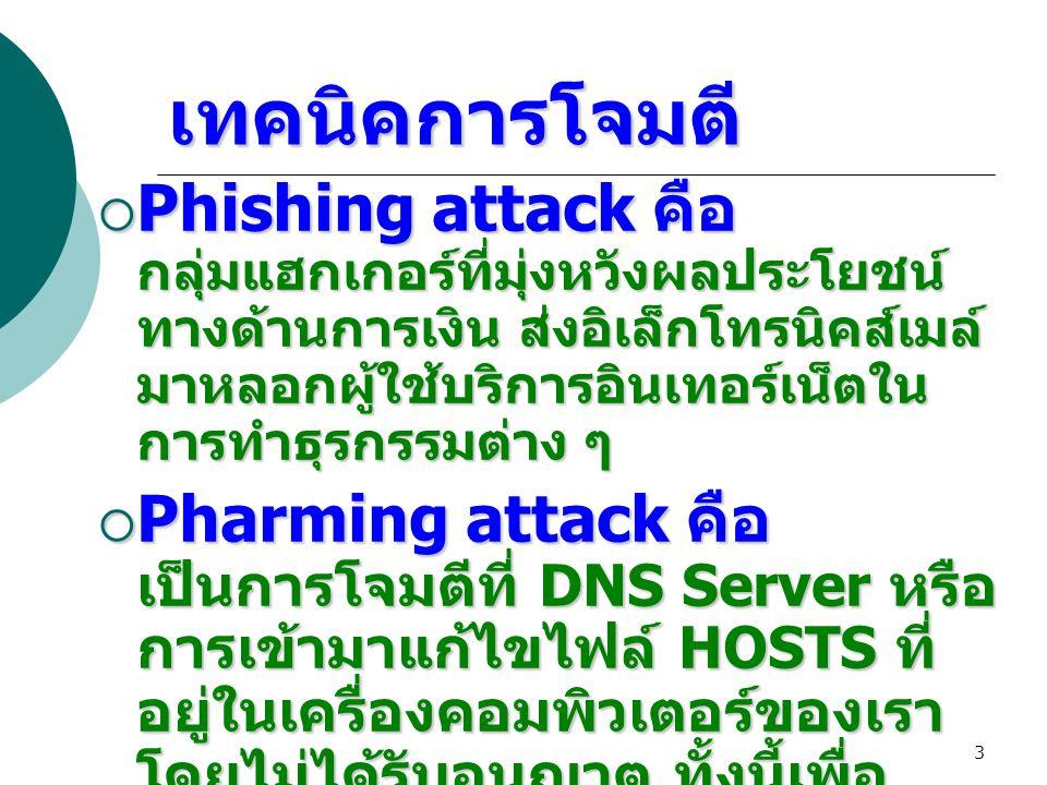 3 เทคนิคการโจมตี  Phishing attack คือ กลุ่มแฮกเกอร์ที่มุ่งหวังผลประโยชน์ ทางด้านการเงิน ส่งอิเล็กโทรนิคส์เมล์ มาหลอกผู้ใช้บริการอินเทอร์เน็ตใน การทำธ