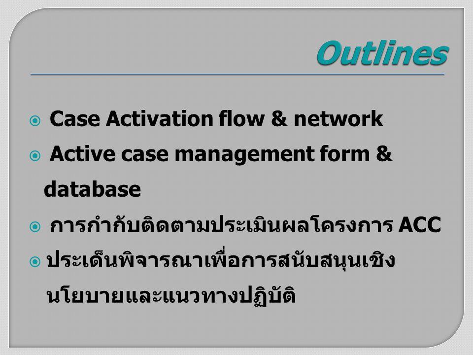  Case Activation flow & network  Active case management form & database  การกำกับติดตามประเมินผลโครงการ ACC  ประเด็นพิจารณาเพื่อการสนับสนุนเชิง นโ