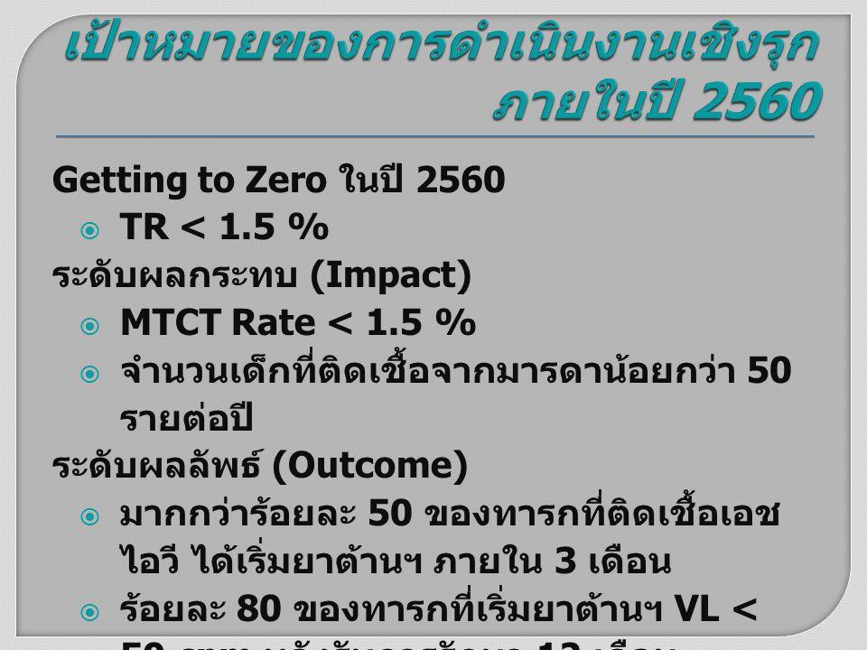 Getting to Zero ในปี 2560  TR < 1.5 % ระดับผลกระทบ (Impact)  MTCT Rate < 1.5 %  จำนวนเด็กที่ติดเชื้อจากมารดาน้อยกว่า 50 รายต่อปี ระดับผลลัพธ์ (Outc