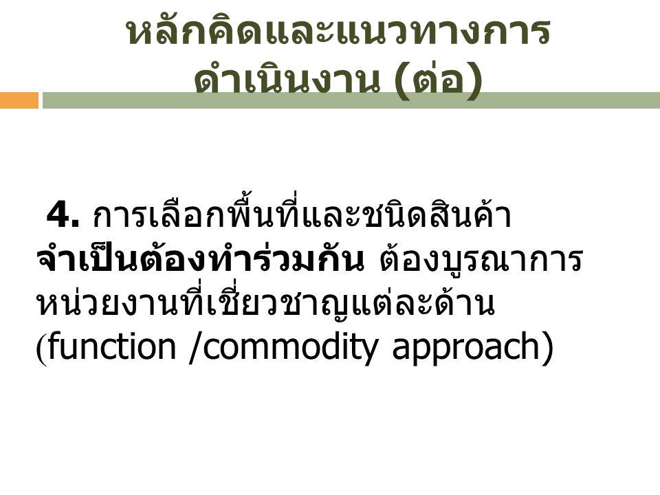 หลักคิดและแนวทางการ ดำเนินงาน ( ต่อ ) 5.