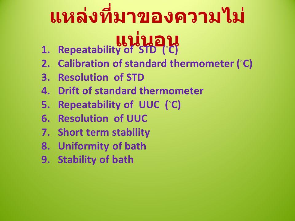 แหล่งที่มาของความไม่ แน่นอน 1.Repeatability of STD ( ◦ C) 2.Calibration of standard thermometer ( ◦ C) 3.Resolution of STD 4.Drift of standard thermometer 5.Repeatability of UUC ( ◦ C) 6.Resolution of UUC 7.Short term stability 8.Uniformity of bath 9.Stability of bath