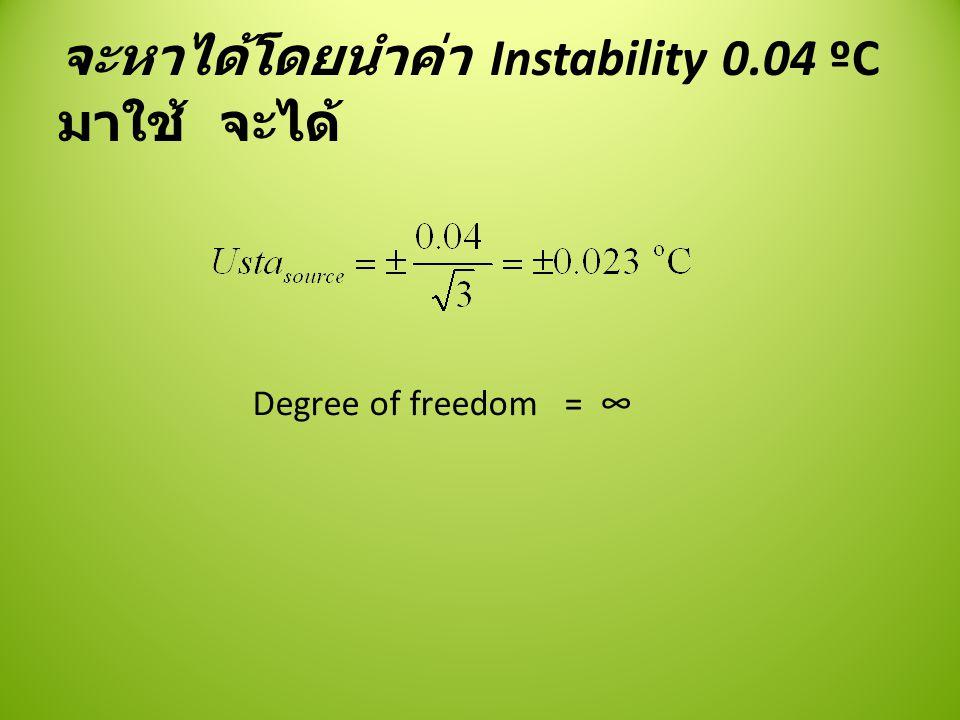 จะหาได้โดยนำค่า Instability 0.04 ºC มาใช้ จะได้ Degree of freedom = ∞
