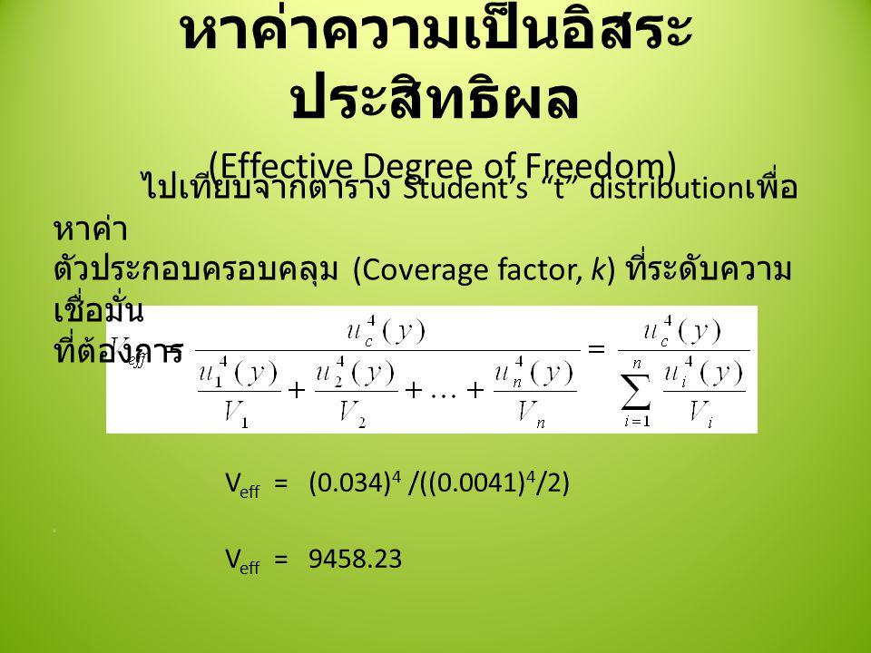 หาค่าความเป็นอิสระ ประสิทธิผล (Effective Degree of Freedom) ไปเทียบจากตาราง Student's t distribution เพื่อ หาค่า ตัวประกอบครอบคลุม (Coverage factor, k) ที่ระดับความ เชื่อมั่น ที่ต้องการ V eff = (0.034) 4 /((0.0041) 4 /2).