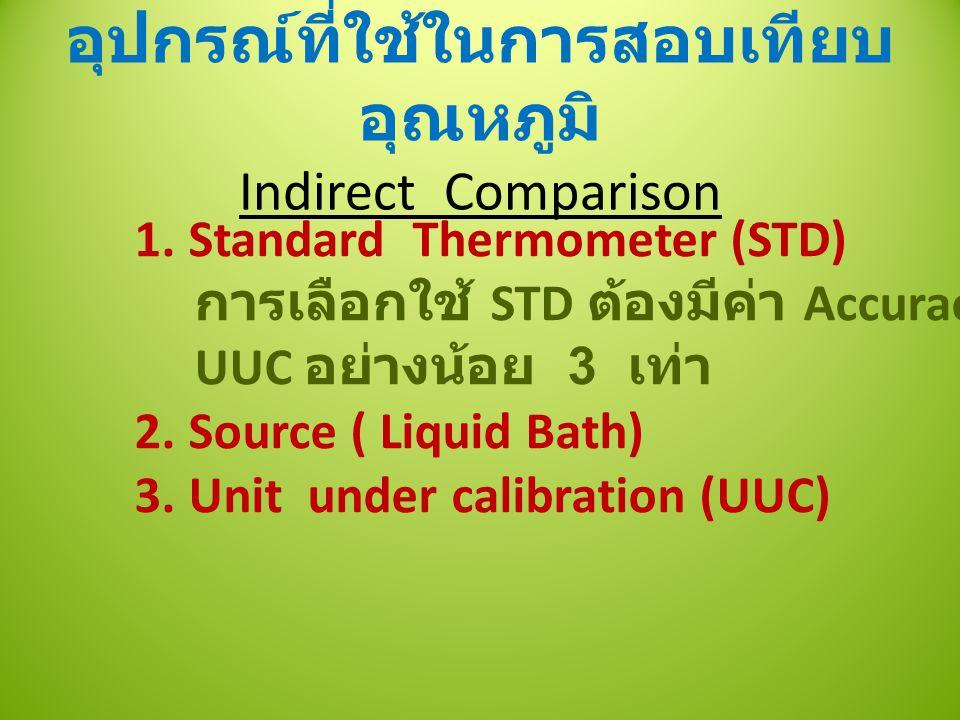 อุปกรณ์ที่ใช้ในการสอบเทียบ อุณหภูมิ Indirect Comparison 1.Standard Thermometer (STD) การเลือกใช้ STD ต้องมีค่า Accuracy ดีกว่า UUC อย่างน้อย 3 เท่า 2.Source ( Liquid Bath) 3.Unit under calibration (UUC)