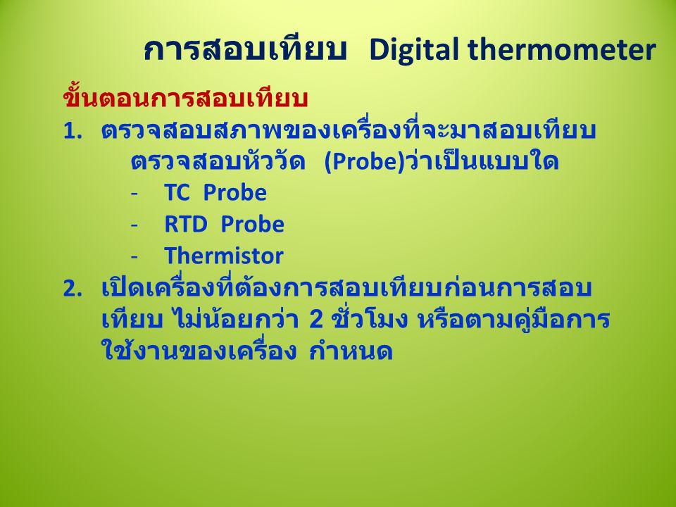 การสอบเทียบ Digital thermometer ขั้นตอนการสอบเทียบ 1.