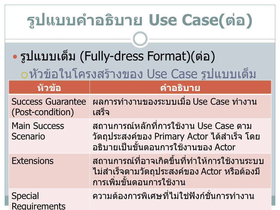 รูปแบบคำอธิบาย Use Case( ต่อ ) รูปแบบเต็ม (Fully-dress Format)( ต่อ )  หัวข้อในโครงสร้างของ Use Case รูปแบบเต็ม หัวข้อคำอธิบาย Frequency of Occurrence ความถึ่ของการใช้งานระบบ Open Issues ประเด็นที่อาจมีความเกี่ยวข้องกับ Use Case