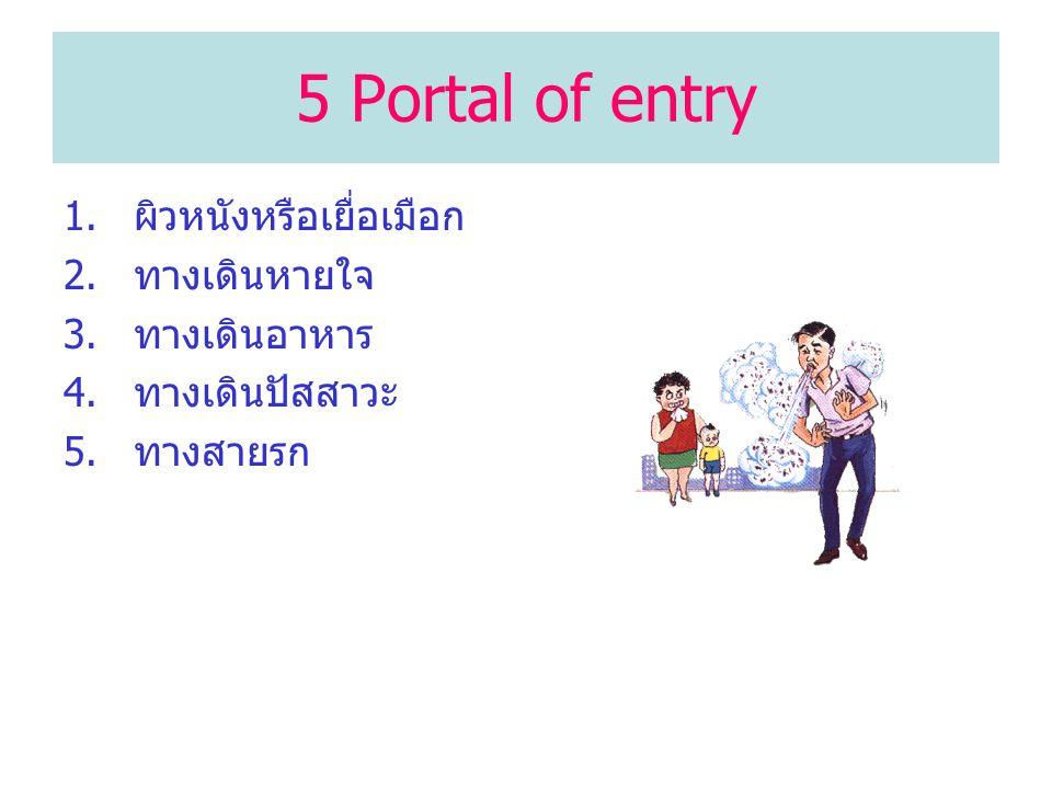 5 Portal of entry 1.ผิวหนังหรือเยื่อเมือก 2.ทางเดินหายใจ 3.ทางเดินอาหาร 4.ทางเดินปัสสาวะ 5.ทางสายรก
