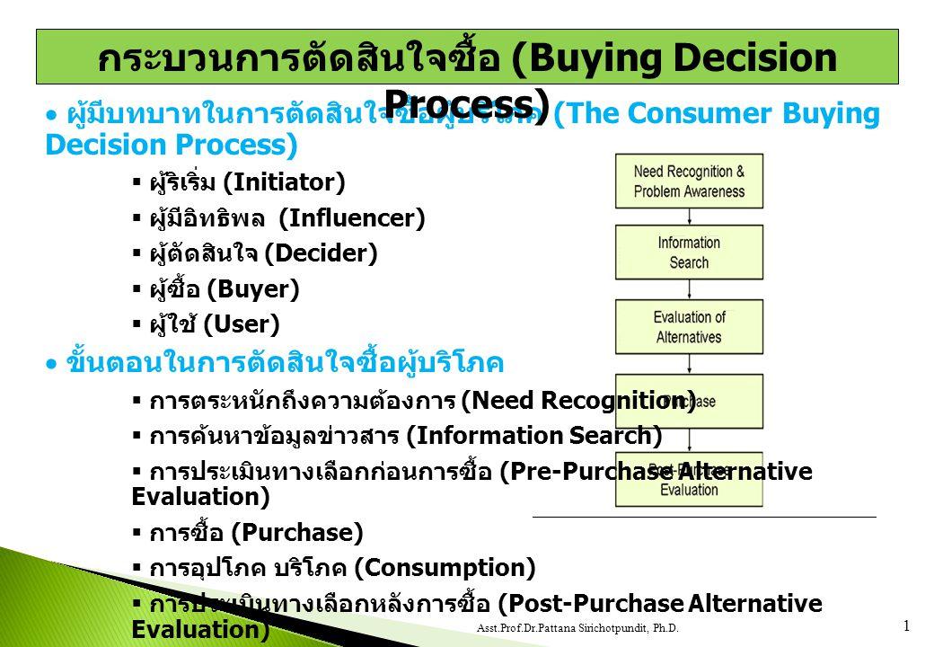  ผู้มีบทบาทในการตัดสินใจซื้อผู้บริโภค (The Consumer Buying Decision Process)  ผู้ริเริ่ม (Initiator)  ผู้มีอิทธิพล (Influencer)  ผู้ตัดสินใจ (Decider)  ผู้ซื้อ (Buyer)  ผู้ใช้ (User)  ขั้นตอนในการตัดสินใจซื้อผู้บริโภค  การตระหนักถึงความต้องการ (Need Recognition)  การค้นหาข้อมูลข่าวสาร (Information Search)  การประเมินทางเลือกก่อนการซื้อ (Pre-Purchase Alternative Evaluation)  การซื้อ (Purchase)  การอุปโภค บริโภค (Consumption)  การประเมินทางเลือกหลังการซื้อ (Post-Purchase Alternative Evaluation) 1 กระบวนการตัดสินใจซื้อ (Buying Decision Process) Asst.Prof.Dr.Pattana Sirichotpundit, Ph.D.