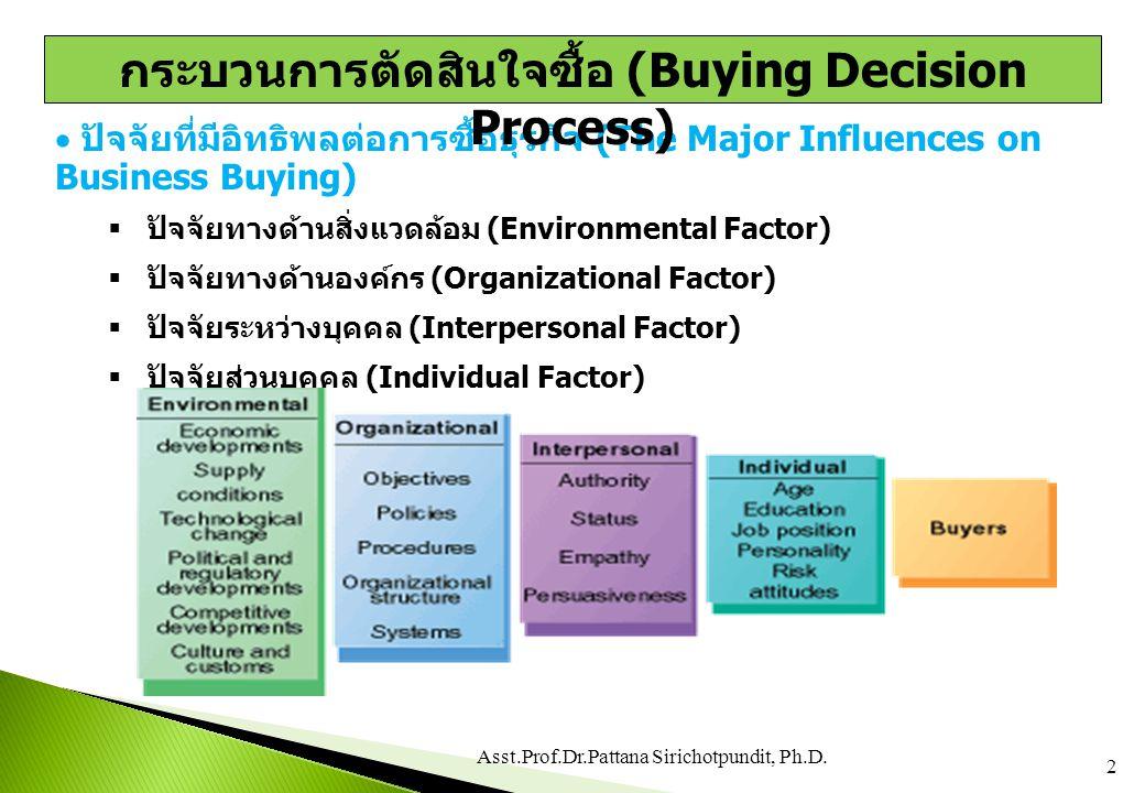  ขั้นตอนในกระบวนการตัดสินใจซื้อธุรกิจ (Business Buying Process)  การตระหนักถึงปัญหาและวิธีแก้ไข (Recognition of a problem and a general solution)  การกำหนดคุณลักษณะและปริมาณที่ต้องการจะซื้อ (Determination of the characteristic and quantity of need item)  รายละเอียดคุณลักษณะและปริมาณที่ต้องการซื้อ (Description of characteristic and quantity of need item)  การค้นหาแหล่งผู้ขายที่มีศักยภาพ (Search for potential supplier source)  การจัดหาและวิเคราะห์สิ่งที่นำมาเสนอ (Acquisition and analysis of proposal)  การประเมินสิ่งที่นำเสนอและเลือกผู้ขาย (Evaluation of Proposal and Selection of Supplier)  การเลือกรูปแบบการสั่งซื้อ (Selection of Order Routine)  การประเมินผลการปฏิบัติหน้าที่ (Performance Review) 3 Asst.Prof.Dr.Pattana Sirichotpundit, Ph.D.