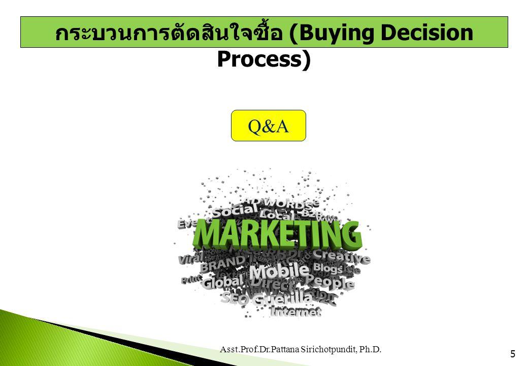 5 Q&A Asst.Prof.Dr.Pattana Sirichotpundit, Ph.D. กระบวนการตัดสินใจซื้อ (Buying Decision Process)