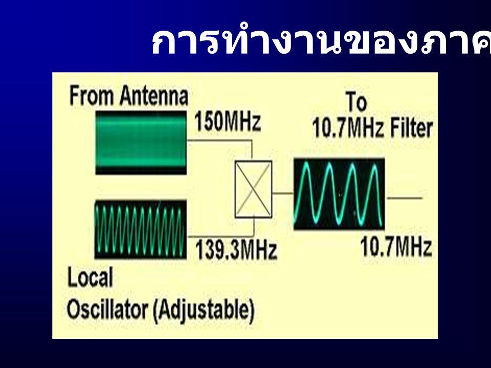 หลักการของ ระบบ Superheterodyne
