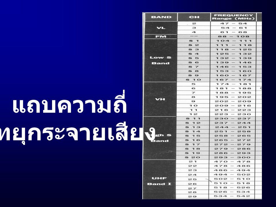 ระบบวิทยุโทรทัศน์ กระจายเสียง ความถี่ VHF ช่อง 3, 5, 7, 9, 11 ความถี่ UHF ช่อง iTV, TTV, 3, 5, 7, 9, 11 แนวโน้มในอนาคตแพร่ ภาพเป็น UHF