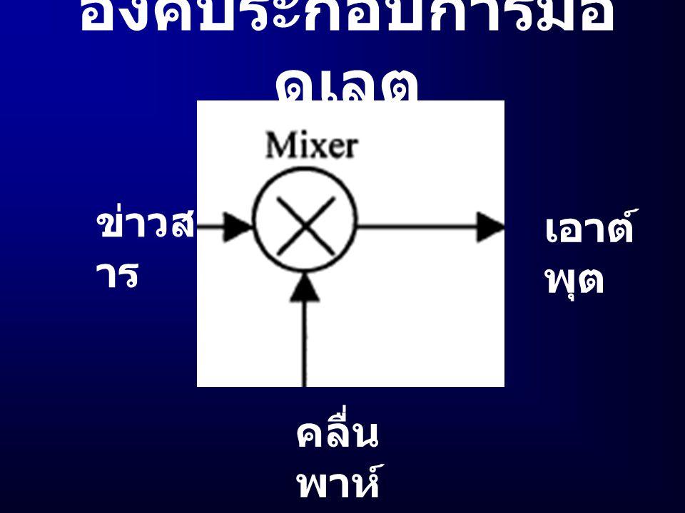 การมอดูเลต อนาล็อก 1. ระบบเอเอ็ม 2. ระบบเอฟ เอ็ม 3. ระบบพีเอ็ม