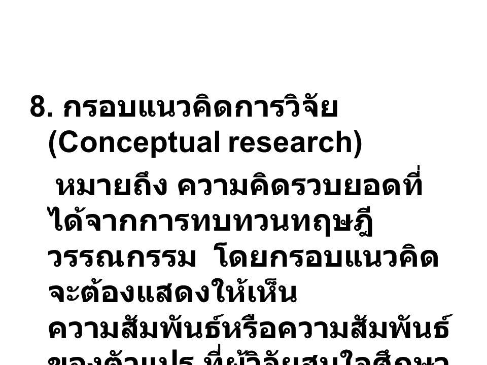 8. กรอบแนวคิดการวิจัย (Conceptual research) หมายถึง ความคิดรวบยอดที่ ได้จากการทบทวนทฤษฎี วรรณกรรม โดยกรอบแนวคิด จะต้องแสดงให้เห็น ความสัมพันธ์หรือความ