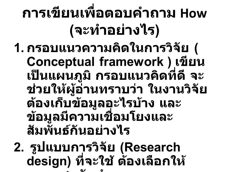 การเขียนเพื่อตอบคำถาม How ( จะทำอย่างไร ) 1. กรอบแนวความคิดในการวิจัย ( Conceptual framework ) เขียน เป็นแผนภูมิ กรอบแนวคิดที่ดี จะ ช่วยให้ผู้อ่านทราบ