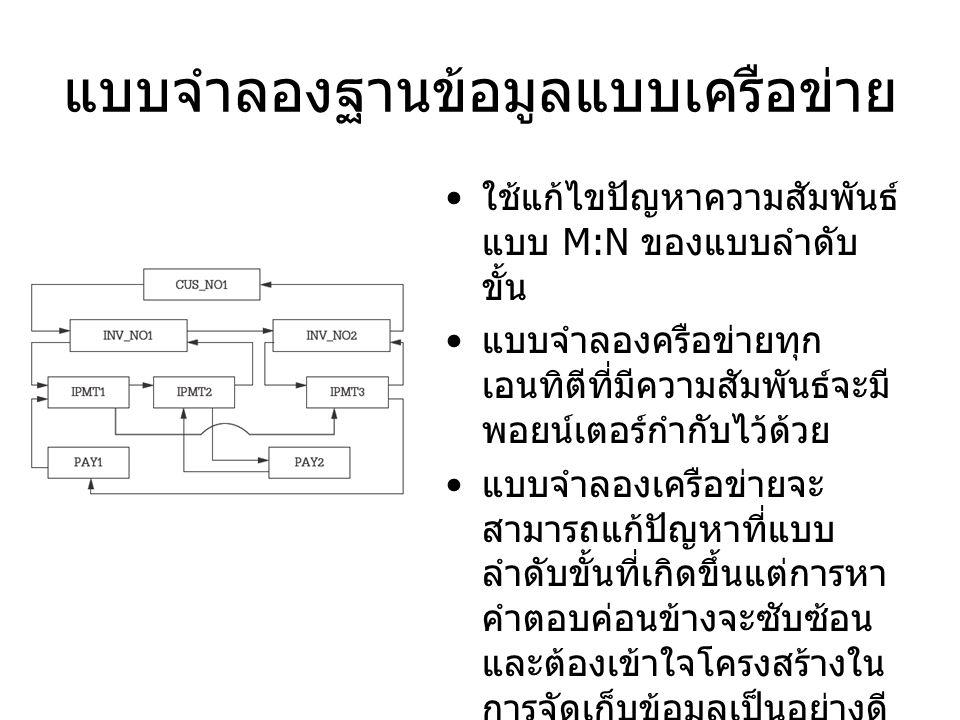 แบบจำลองฐานข้อมูลแบบเครือข่าย ใช้แก้ไขปัญหาความสัมพันธ์ แบบ M:N ของแบบลำดับ ขั้น แบบจำลองครือข่ายทุก เอนทิตีที่มีความสัมพันธ์จะมี พอยน์เตอร์กำกับไว้ด้