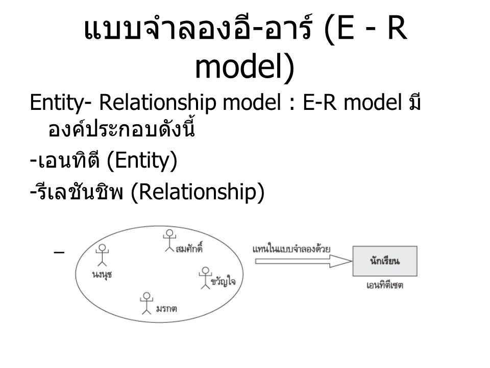 แบบจำลองอี - อาร์ (E - R model) Entity- Relationship model : E-R model มี องค์ประกอบดังนี้ - เอนทิตี (Entity) - รีเลชันชิพ (Relationship) – เอนทิตี (E