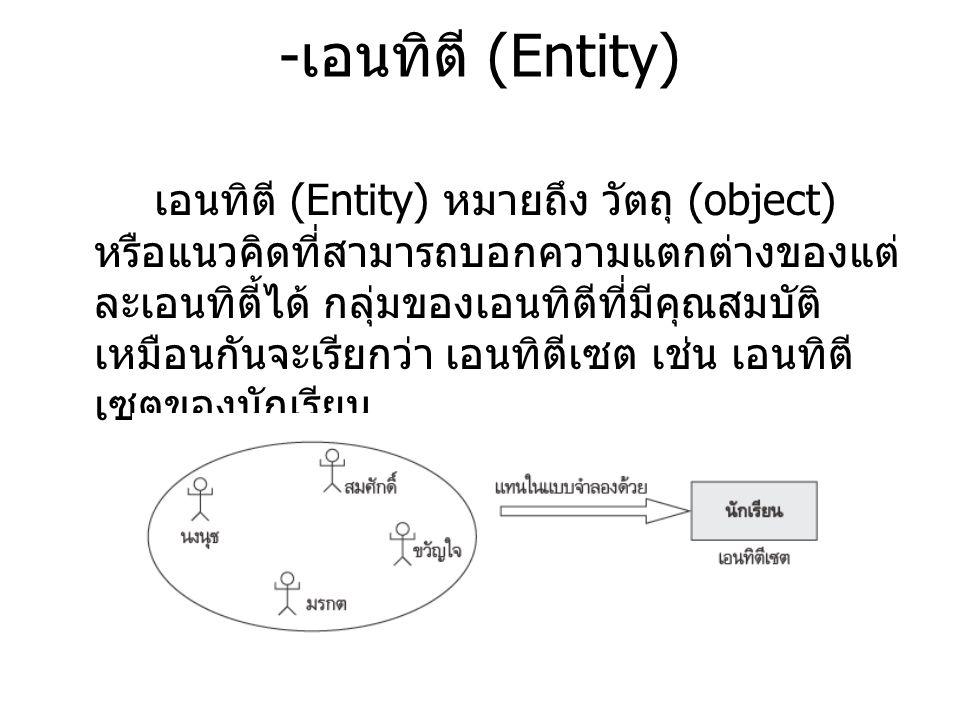 - เอนทิตี (Entity) เอนทิตี (Entity) หมายถึง วัตถุ (object) หรือแนวคิดที่สามารถบอกความแตกต่างของแต่ ละเอนทิตี้ได้ กลุ่มของเอนทิตีที่มีคุณสมบัติ เหมือนก