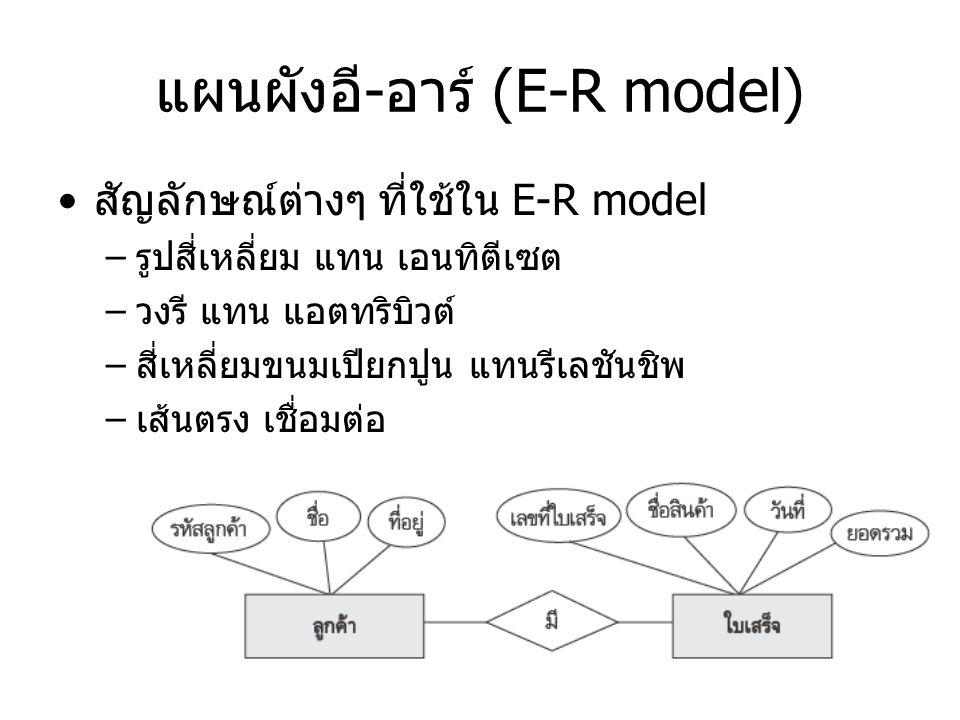 แผนผังอี - อาร์ (E-R model) สัญลักษณ์ต่างๆ ที่ใช้ใน E-R model – รูปสี่เหลี่ยม แทน เอนทิตีเซต – วงรี แทน แอตทริบิวต์ – สี่เหลี่ยมขนมเปียกปูน แทนรีเลชัน