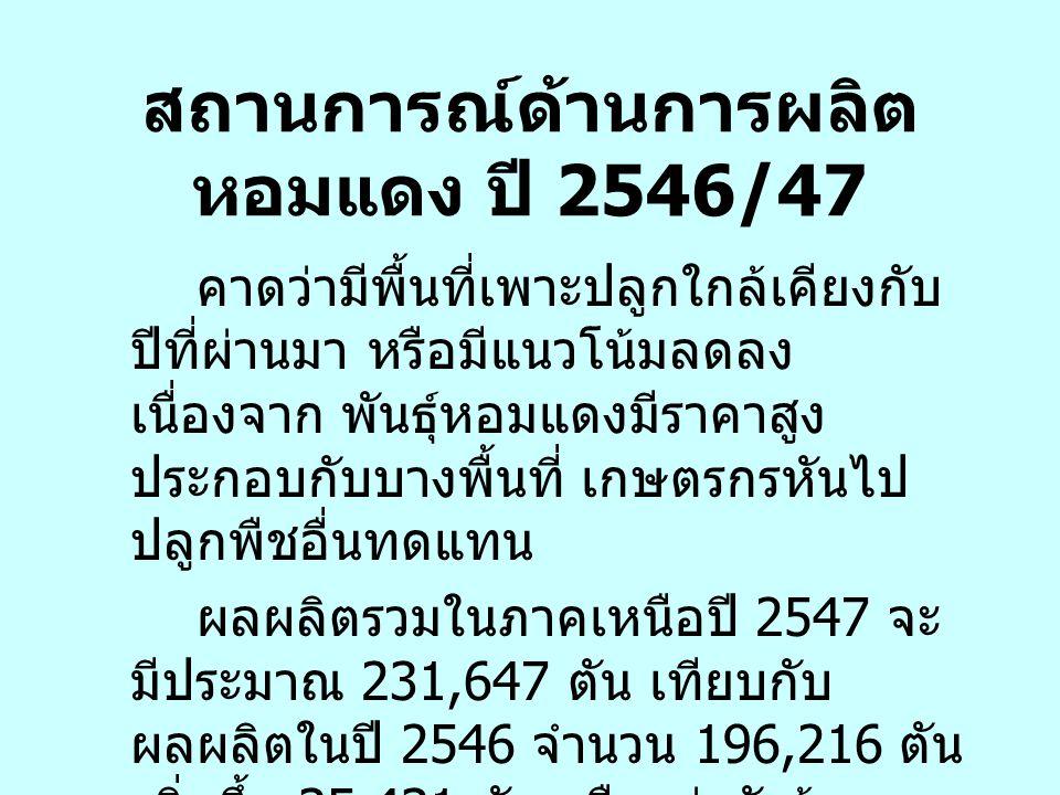 สถานการณ์ด้านการผลิต หอมแดง ปี 2546/47 คาดว่ามีพื้นที่เพาะปลูกใกล้เคียงกับ ปีที่ผ่านมา หรือมีแนวโน้มลดลง เนื่องจาก พันธุ์หอมแดงมีราคาสูง ประกอบกับบางพื้นที่ เกษตรกรหันไป ปลูกพืชอื่นทดแทน ผลผลิตรวมในภาคเหนือปี 2547 จะ มีประมาณ 231,647 ตัน เทียบกับ ผลผลิตในปี 2546 จำนวน 196,216 ตัน เพิ่มขึ้น 35,431 ตัน หรือเท่ากับร้อยละ 18