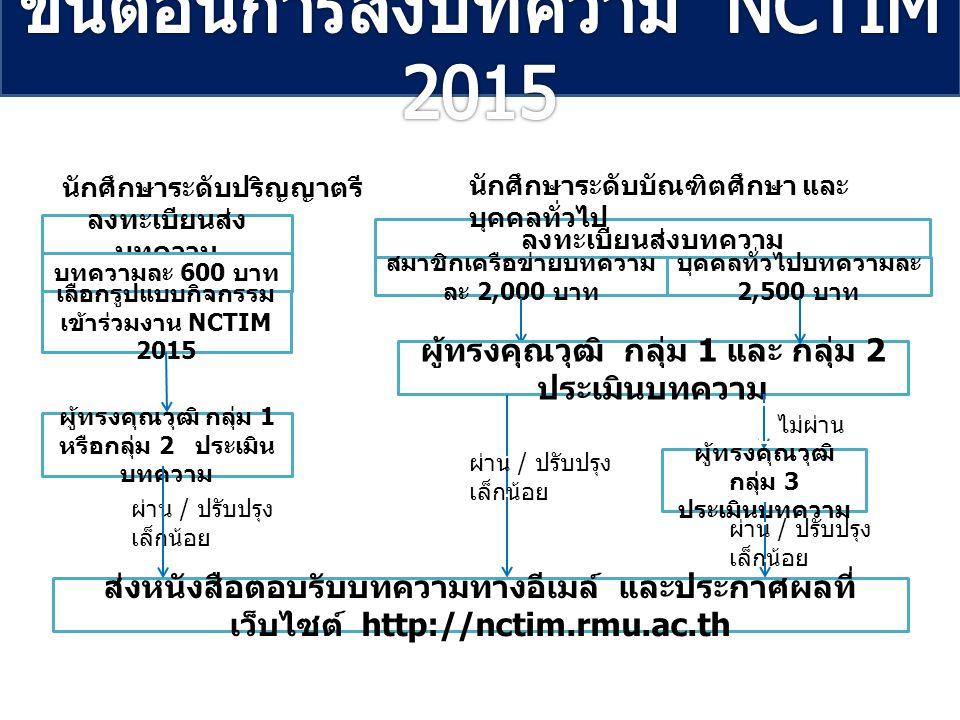 ส่งหนังสือตอบรับบทความทางอีเมล์ และประกาศผลที่ เว็บไซต์ http://nctim.rmu.ac.th ลงทะเบียนส่ง บทความ บทความละ 600 บาท เลือกรูปแบบกิจกรรม เข้าร่วมงาน NCTIM 2015 ผู้ทรงคุณวุฒิ กลุ่ม 1 หรือกลุ่ม 2 ประเมิน บทความ ผ่าน / ปรับปรุง เล็กน้อย นักศึกษาระดับปริญญาตรี ลงทะเบียนส่งบทความ สมาชิกเครือข่ายบทความ ละ 2,000 บาท บุคคลทั่วไปบทความละ 2,500 บาท ผู้ทรงคุณวุฒิ กลุ่ม 1 และ กลุ่ม 2 ประเมินบทความ ผ่าน / ปรับปรุง เล็กน้อย ไม่ผ่าน ผู้ทรงคุณวุฒิ กลุ่ม 3 ประเมินบทความ นักศึกษาระดับบัณฑิตศึกษา และ บุคคลทั่วไป ผ่าน / ปรับปรุง เล็กน้อย