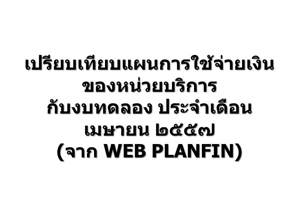 เปรียบเทียบแผนการใช้จ่ายเงิน ของหน่วยบริการ กับงบทดลอง ประจำเดือน เมษายน ๒๕๕๗ (จาก WEB PLANFIN)