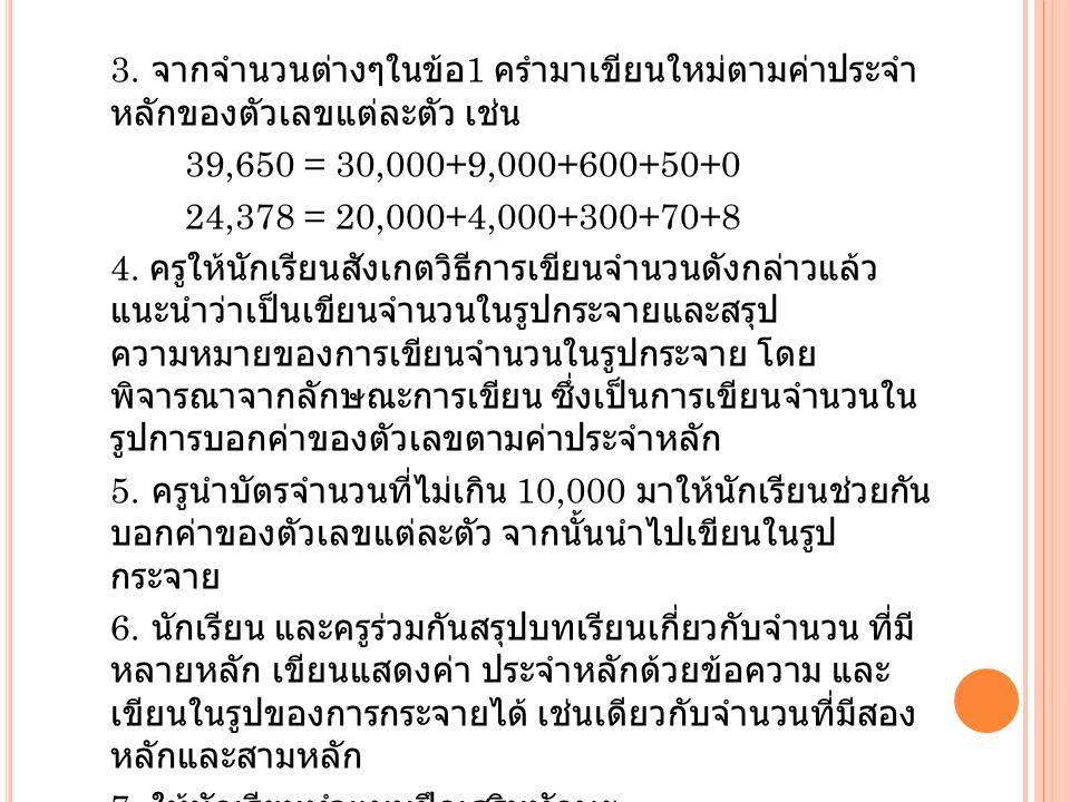 3. จากจำนวนต่างๆในข้อ 1 ครำมาเขียนใหม่ตามค่าประจำ หลักของตัวเลขแต่ละตัว เช่น 39,650 = 30,000+9,000+600+50+0 24,378 = 20,000+4,000+300+70+8 4. ครูให้นั