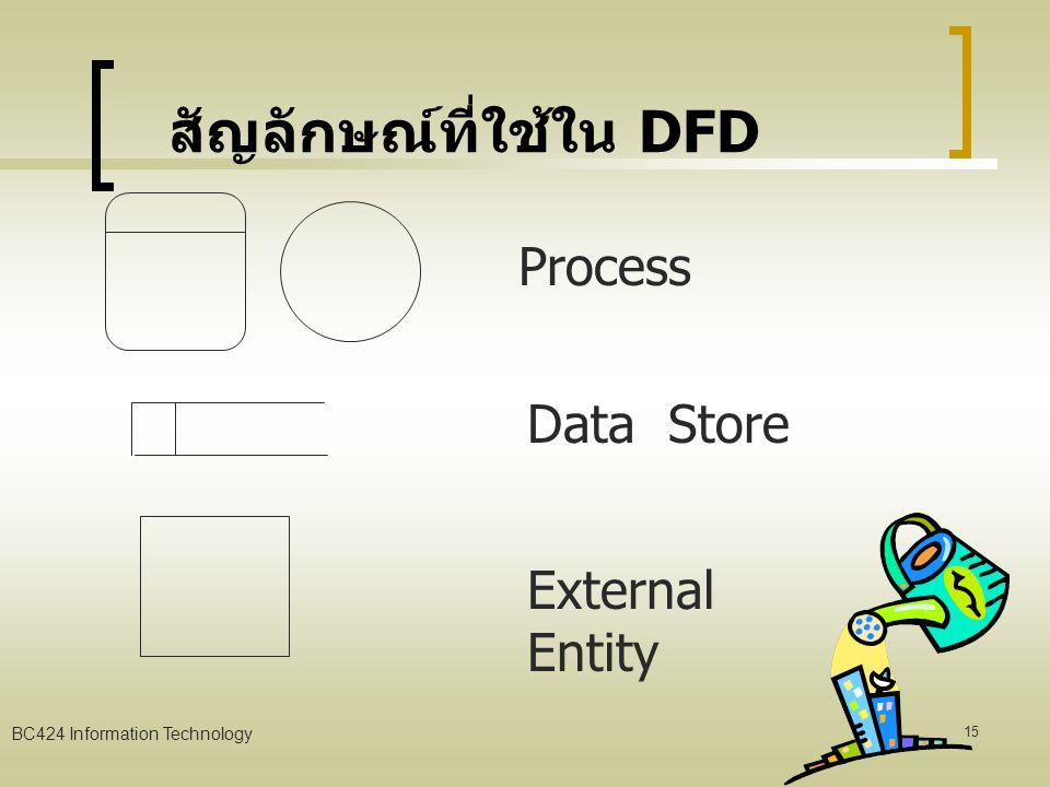 BC424 Information Technology 14 การวิเคราะห์ความต้องการ (Requirement Analysis) โดยการใช้แผนภาพการไหลของ ข้อมูล (Data Flow Diagram) ซึ่งเป็น เครื่องมือที่ใช้ในการเขียนแผนภาพที่ ได้จากการวิเคราะห์ระบบ