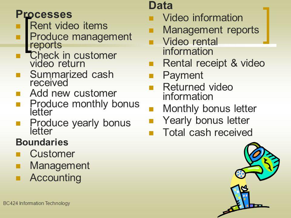 BC424 Information Technology ตัวอย่างการวิเคราะห์ระบบ โดยใช้ DFD Video Rental System