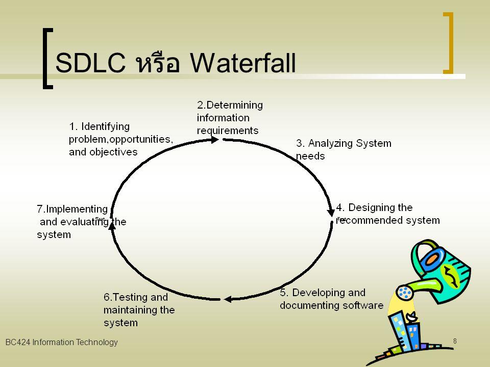 BC424 Information Technology 8 SDLC หรือ Waterfall