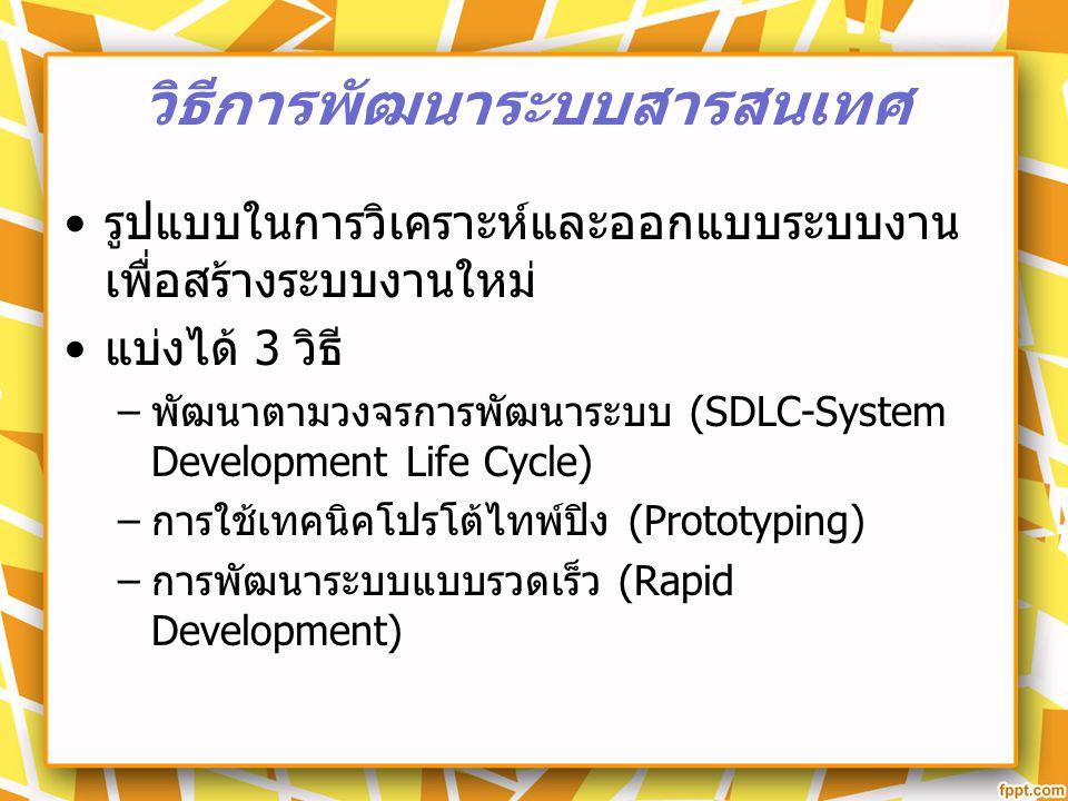 รูปแบบในการวิเคราะห์และออกแบบระบบงาน เพื่อสร้างระบบงานใหม่ แบ่งได้ 3 วิธี – พัฒนาตามวงจรการพัฒนาระบบ (SDLC-System Development Life Cycle) – การใช้เทคน