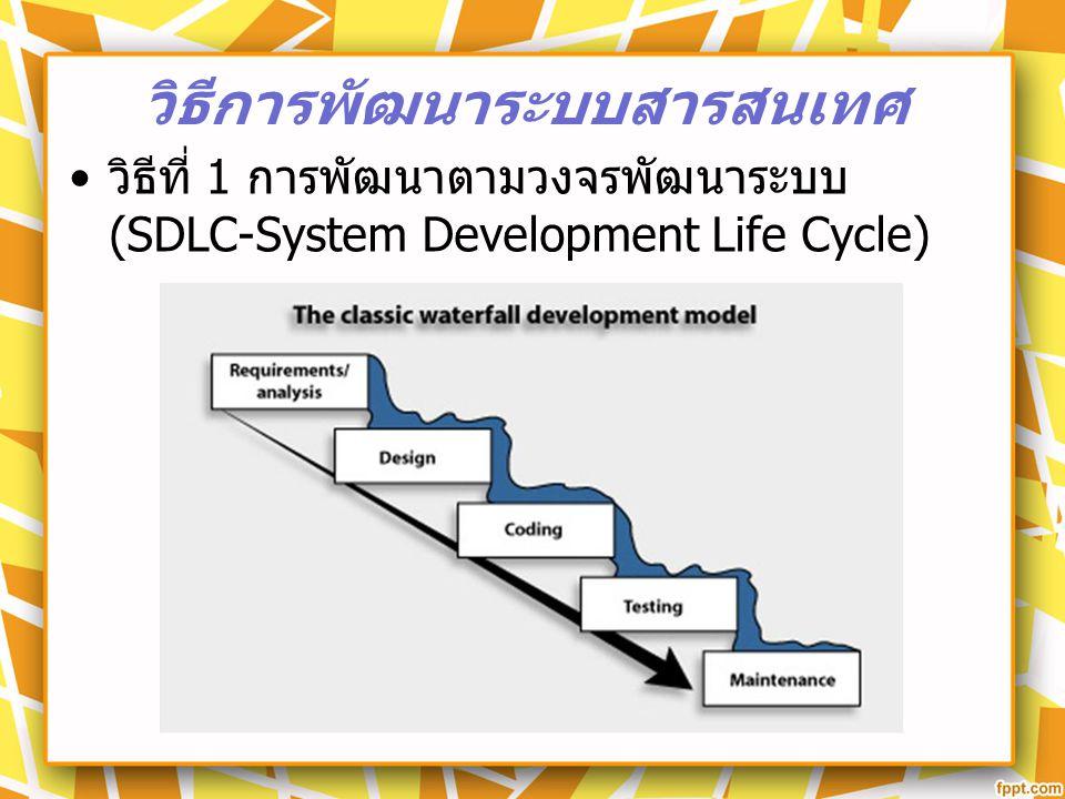 วิธีที่ 1 การพัฒนาตามวงจรพัฒนาระบบ (SDLC-System Development Life Cycle) วิธีการพัฒนาระบบสารสนเทศ