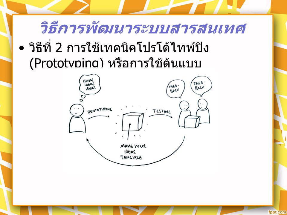 วิธีที่ 2 การใช้เทคนิคโปรโต้ไทพ์ปิง (Prototyping) หรือการใช้ต้นแบบ วิธีการพัฒนาระบบสารสนเทศ