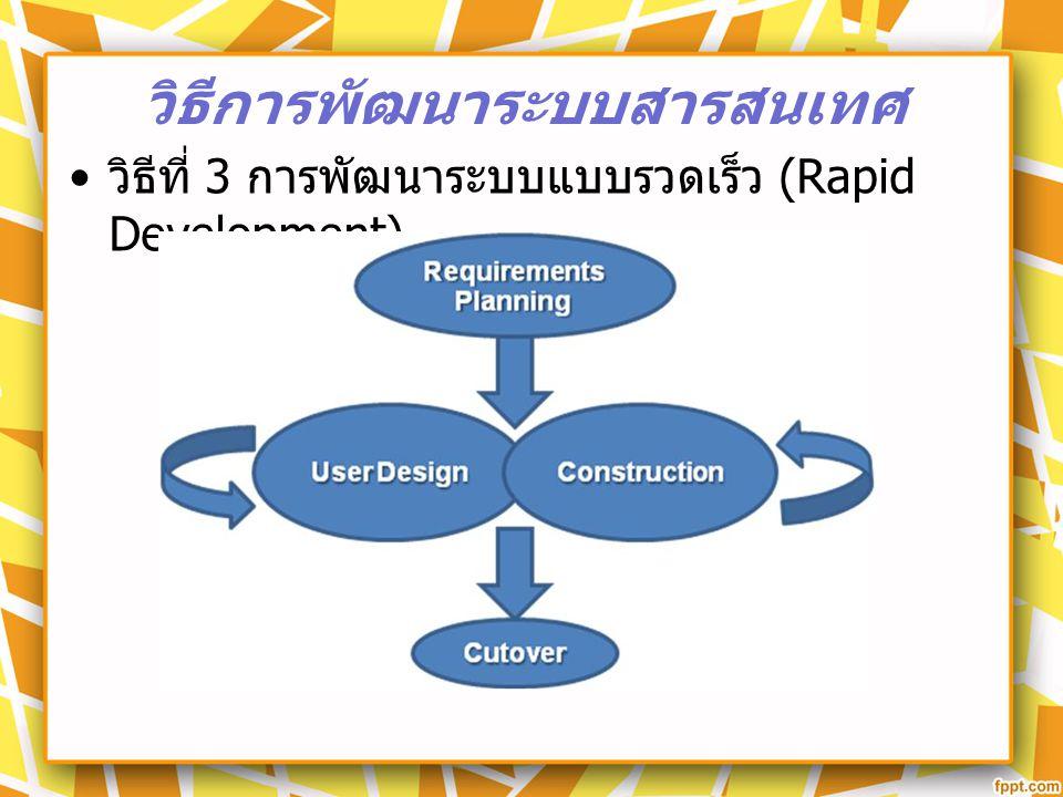 วิธีที่ 3 การพัฒนาระบบแบบรวดเร็ว (Rapid Development) วิธีการพัฒนาระบบสารสนเทศ
