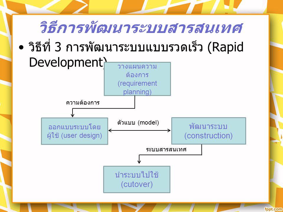 วิธีที่ 3 การพัฒนาระบบแบบรวดเร็ว (Rapid Development) วิธีการพัฒนาระบบสารสนเทศ วางแผนความ ต้องการ (requirement planning) ออกแบบระบบโดย ผู้ใช้ (user des
