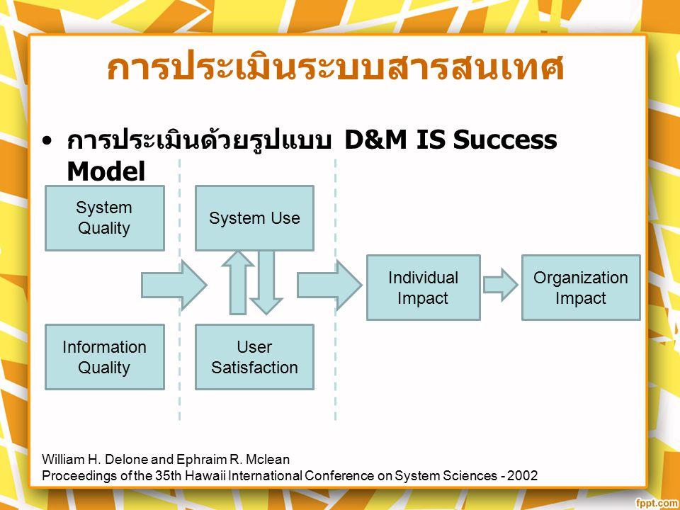 การประเมินระบบสารสนเทศ การประเมินด้วยรูปแบบ D&M IS Success Model System Quality Information Quality System Use User Satisfaction Individual Impact Org