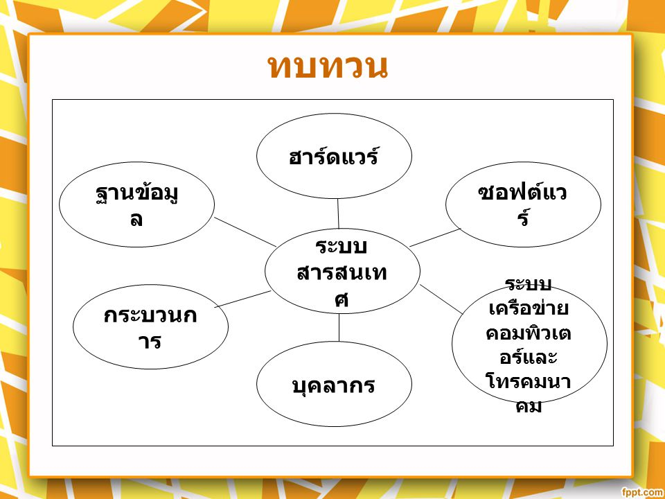 การประเมินระบบสารสนเทศ การประเมินด้วยรูปแบบ D&M IS Success Model System Quality Information Quality System Use User Satisfaction Individual Impact Organization Impact William H.