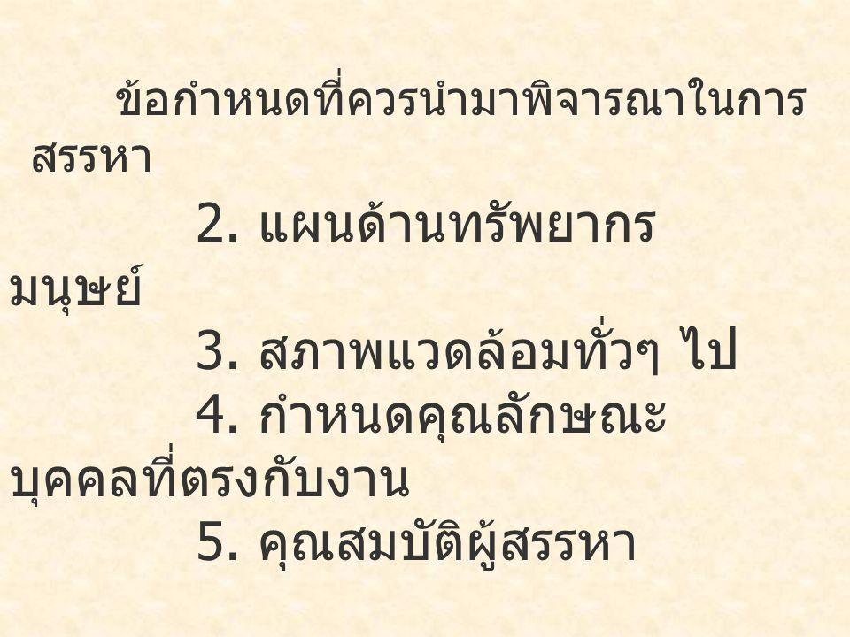 ข้อกำหนดที่ควรนำมาพิจารณาในการ สรรหา 2. แผนด้านทรัพยากร มนุษย์ 3.