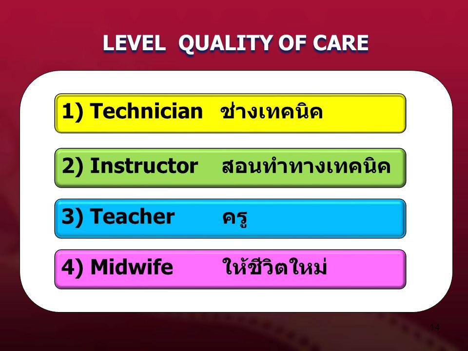 14 LEVEL QUALITY OF CARE 1) Technician ช่างเทคนิค 2) Instructor สอนทำทางเทคนิค 3) Teacher ครู 4) Midwife ให้ชีวิตใหม่