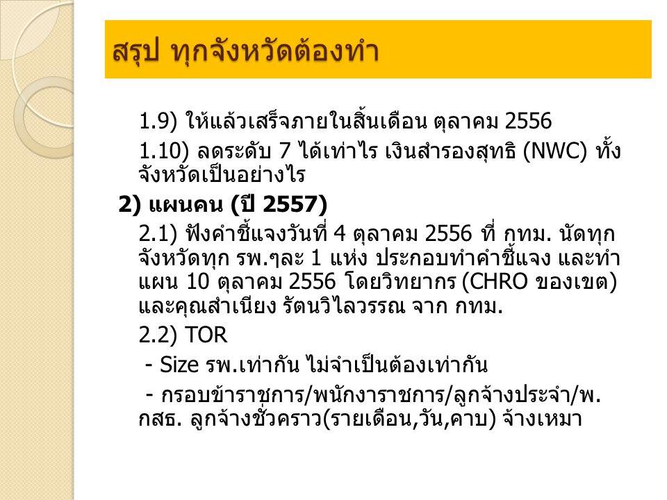 สรุป ทุกจังหวัดต้องทำ 1.9) ให้แล้วเสร็จภายในสิ้นเดือน ตุลาคม 2556 1.10) ลดระดับ 7 ได้เท่าไร เงินสำรองสุทธิ (NWC) ทั้ง จังหวัดเป็นอย่างไร 2) แผนคน (ปี 2557) 2.1) ฟังคำชี้แจงวันที่ 4 ตุลาคม 2556 ที่ กทม.