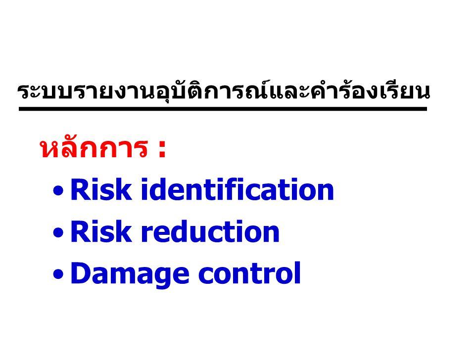 Risk identification Risk reduction Damage control หลักการ : ระบบรายงานอุบัติการณ์และคำร้องเรียน