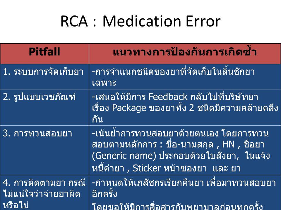 RCA : Medication Error Pitfallแนวทางการป้องกันการเกิดซ้ำ 1. ระบบการจัดเก็บยา-การจำแนกชนิดของยาที่จัดเก็บในลิ้นชักยา เฉพาะ 2. รูปแบบเวชภัณฑ์-เสนอให้มีก