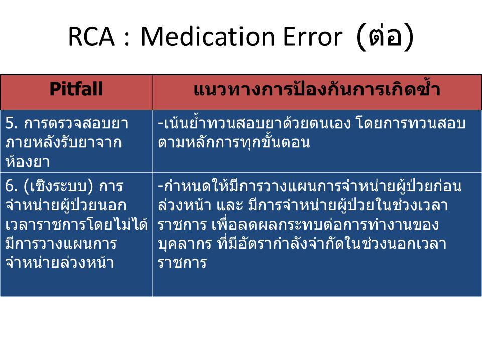 RCA : Medication Error ( ต่อ ) Pitfallแนวทางการป้องกันการเกิดซ้ำ 5. การตรวจสอบยา ภายหลังรับยาจาก ห้องยา -เน้นย้ำทวนสอบยาด้วยตนเอง โดยการทวนสอบ ตามหลัก