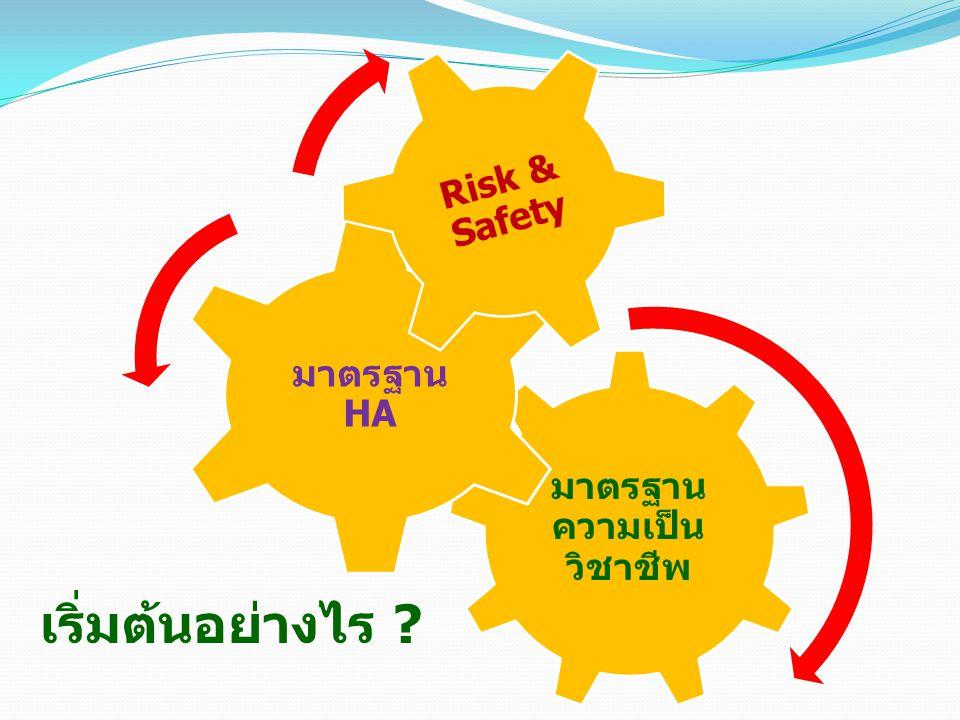 มาตรฐาน ความเป็น วิชาชีพ มาตรฐาน HA Risk & Safety เริ่มต้นอย่างไร ?