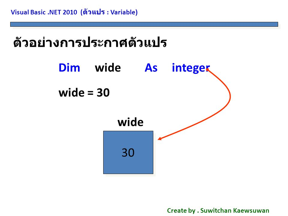 Visual Basic.NET 2010 ( ตัวแปร : Variable) Create by.