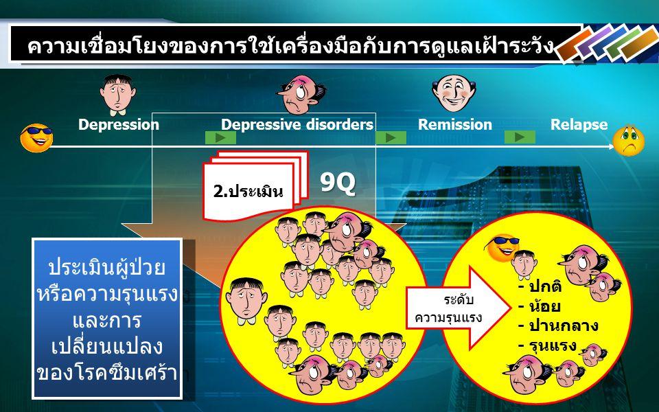 DepressionDepressive disordersRemissionRelapse 2.ประเมิน ความเชื่อมโยงของการใช้เครื่องมือกับการดูแลเฝ้าระวัง ประเมินผู้ป่วย หรือความรุนแรง และการ เปลี่ยนแปลง ของโรคซึมเศร้า ประเมินผู้ป่วย หรือความรุนแรง และการ เปลี่ยนแปลง ของโรคซึมเศร้า - ปกติ - น้อย - ปานกลาง - รุนแรง ระดระดับ ความรุนแรง 9Q