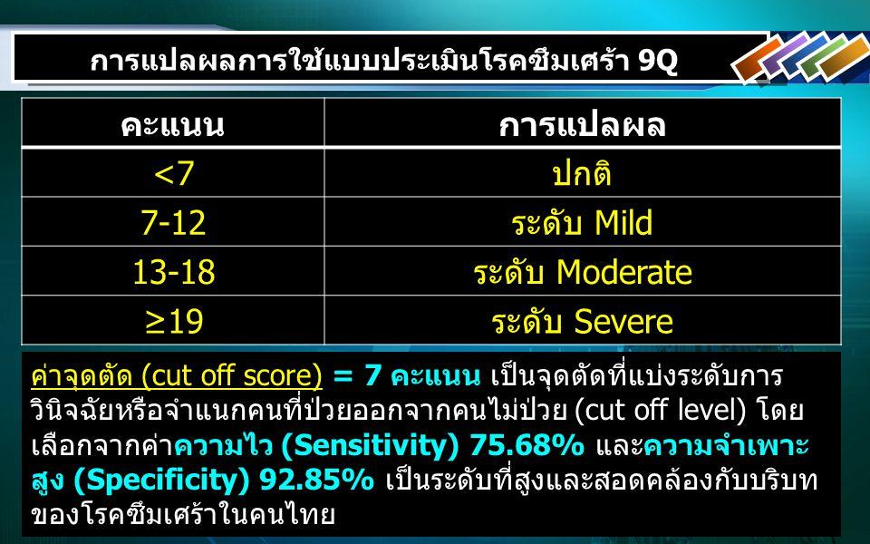 การแปลผลการใช้แบบประเมินโรคซึมเศร้า 9Q คะแนนการแปลผล <7ปกติ 7-12ระดับ Mild 13-18ระดับ Moderate ≥19ระดับ Severe ความไว (Sensitivity) 75.68% ความจำเพาะ สูง (Specificity) 92.85% ค่าจุดตัด (cut off score) = 7 คะแนน เป็นจุดตัดที่แบ่งระดับการ วินิจฉัยหรือจำแนกคนที่ป่วยออกจากคนไม่ป่วย (cut off level) โดย เลือกจากค่าความไว (Sensitivity) 75.68% และความจำเพาะ สูง (Specificity) 92.85% เป็นระดับที่สูงและสอดคล้องกับบริบท ของโรคซึมเศร้าในคนไทย