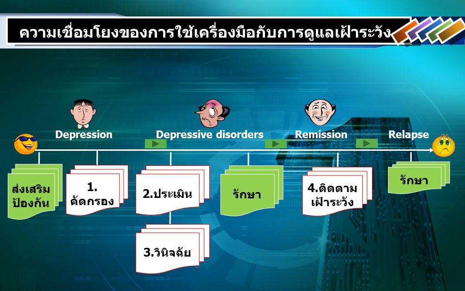 DepressionDepressive disordersRemissionRelapse 2.ประเมิน ส่งเสริม ป้องกัน รักษา 4.ติดตาม เฝ้าระวัง รักษา 1.
